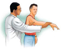 Doctor checking passive range of movement of the shoulder - they support the weight of the arm as they move it so that the soft tissues are fully relaxed and therefore won't limit movement